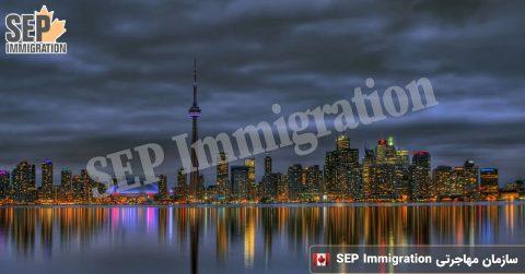 ۱۵ دلیل مهاجرت